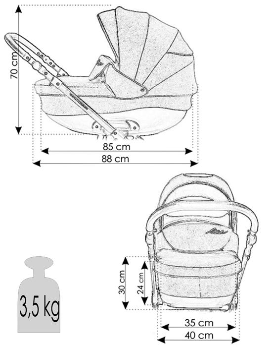 Размеры люльки
