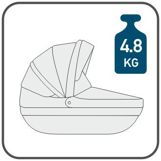 Вес люльки 4,8кг
