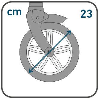 Диаметр передних колес